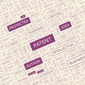 Word cloud illustration featuring the word PATENT