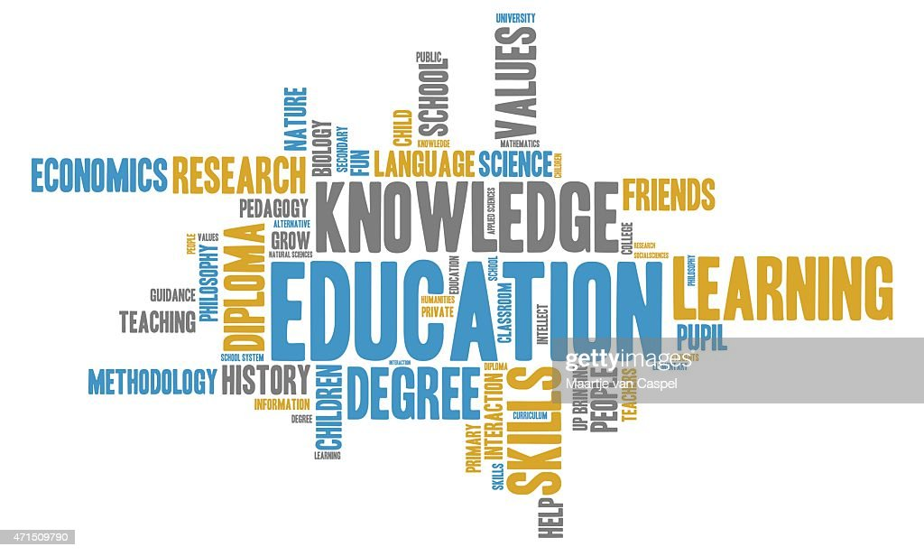 Word clouds related to education