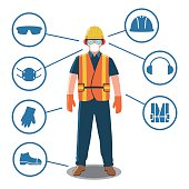 Worker with Personal Protective Equipment and Safety Icons