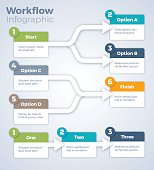 Workflow Infographic