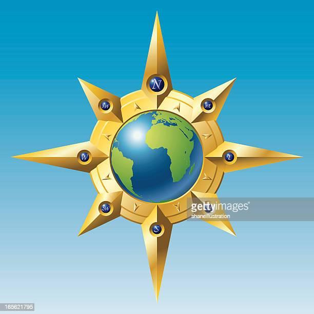 World Compass Rose