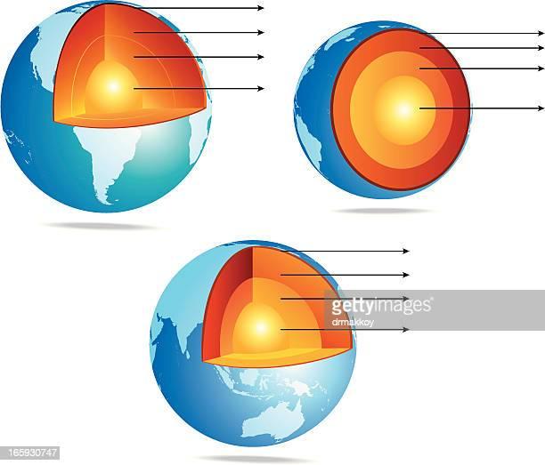 Mundo de núcleo