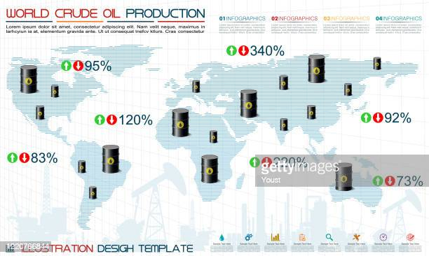 world crude oil production. oil barrels on world map - mining accident stock illustrations