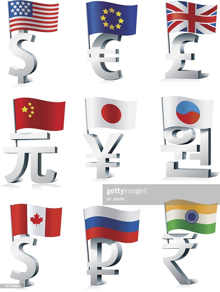 World currencies.