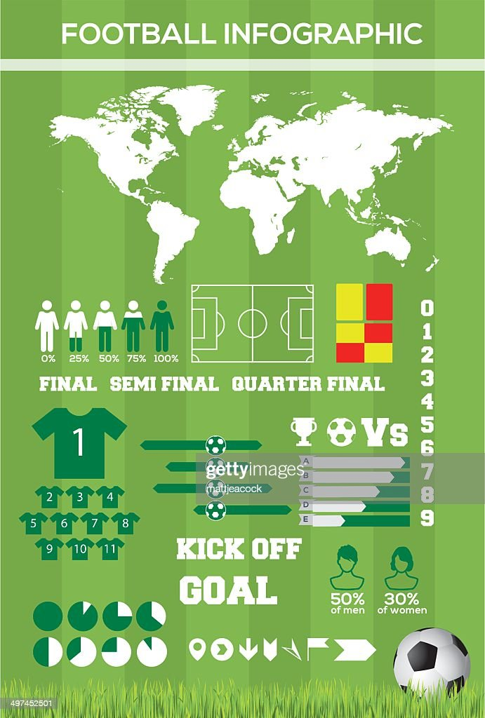 World Football Infographic