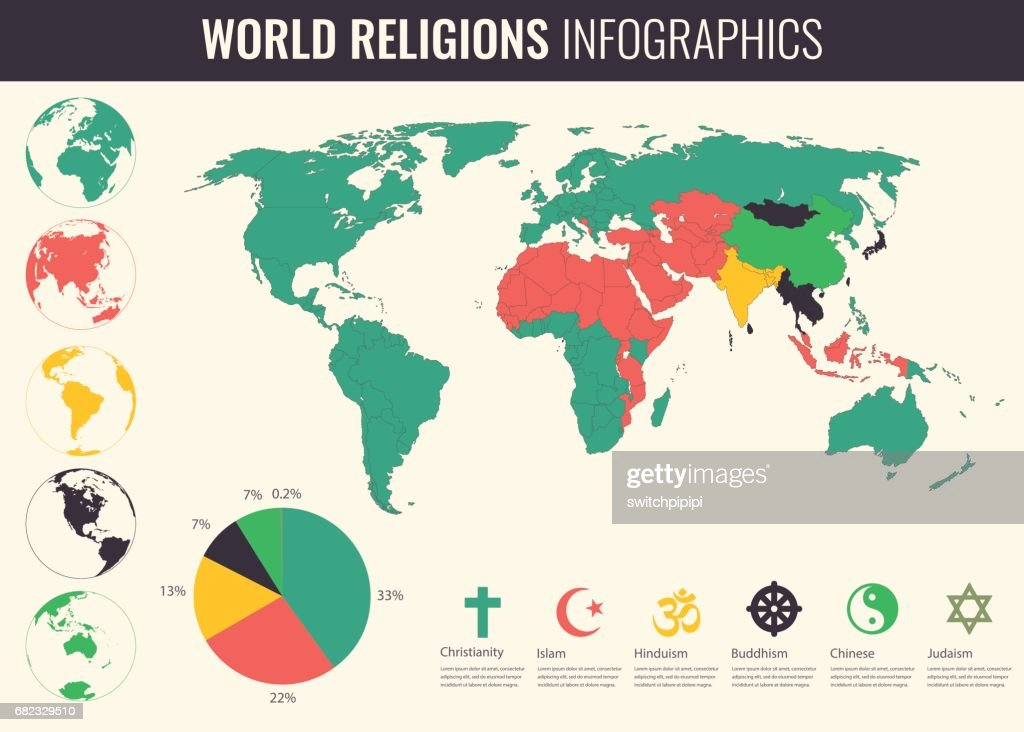 World religions infographic with world map, charts and other elements. Vector