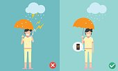Wrong and right ways.Do not phone call while raining illustratio
