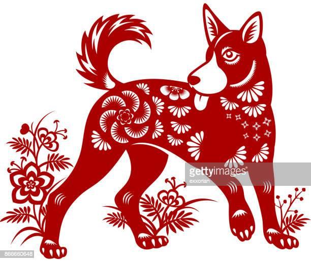 犬 Papercut の年