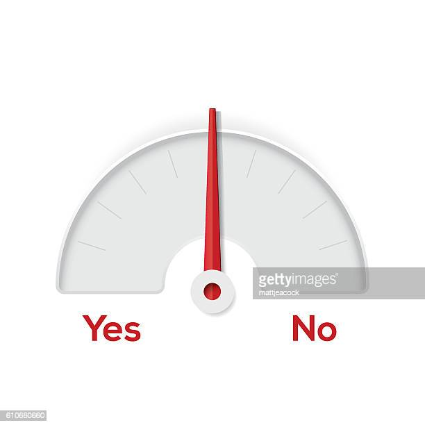 Yes No indicator gauge