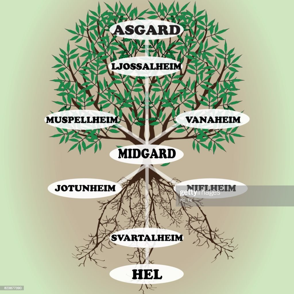 Yggdrasil – vector World tree from Scandinavian mythology