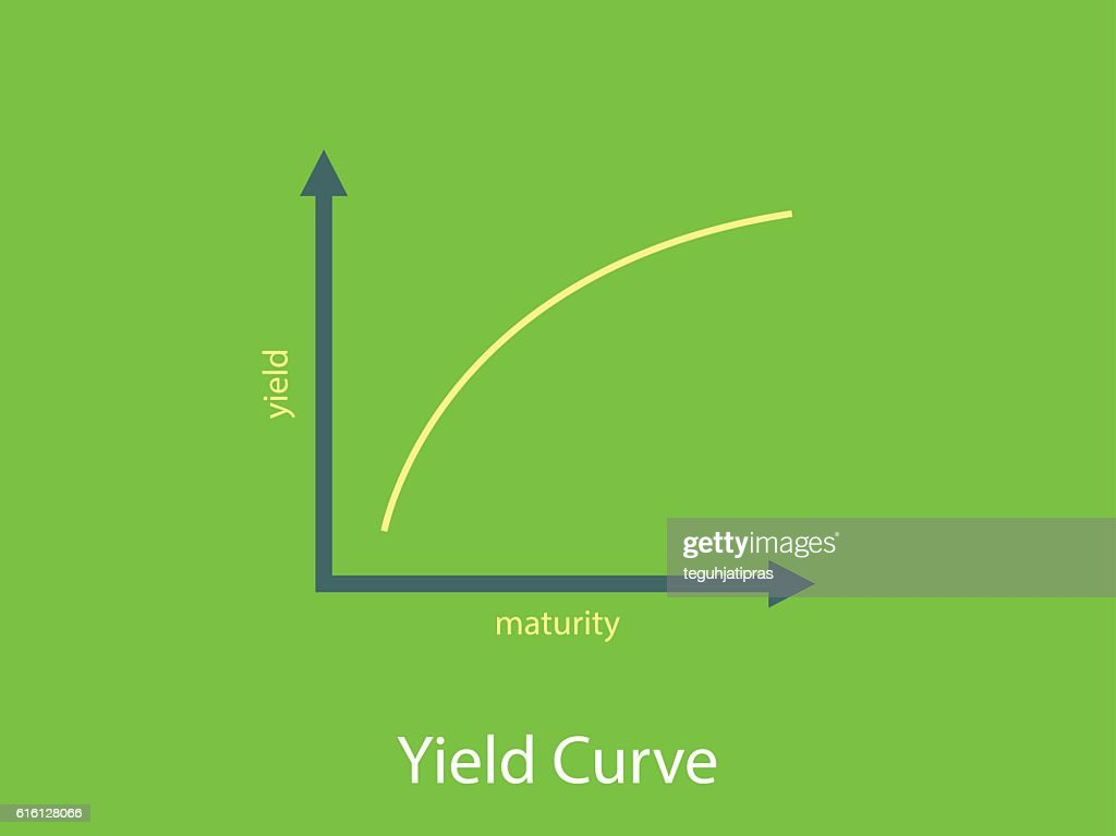 yield curve illustration with graph and flat chart