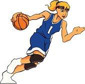 Young girl dribbling basketball