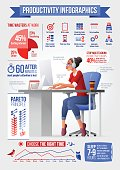 Young woman works with desktop computer. Productivity vector infographics.