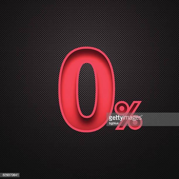 Zero Percent Design (0%). Red number on Carbon Fiber Background