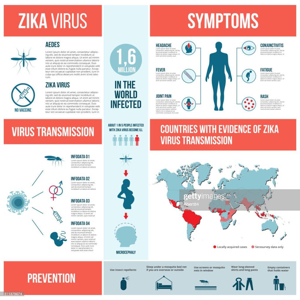 Zika virus infographics.