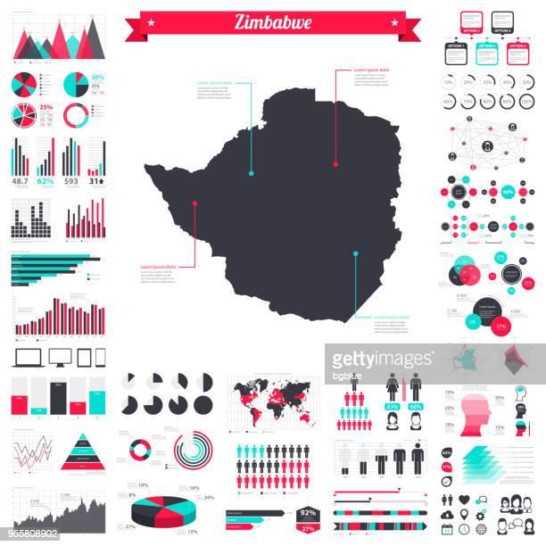 zimbabwe map with infographic elements - big creative graphic set - zimbabwe stock illustrations, clip art, cartoons, & icons