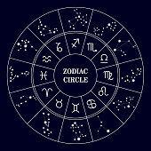 Zodiac circle .Zodiac constellations.