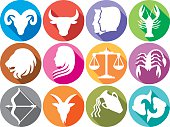 zodiac horoscope signs