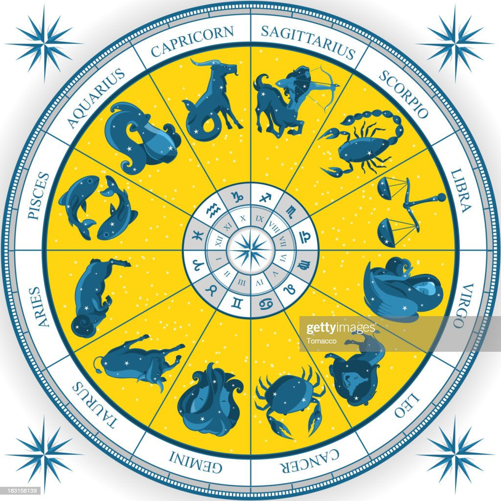 Zodiac Wheel Astrology Natal Chart Vector Art Getty Images