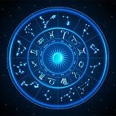 Zodiac Wheel - Zodiac Wheel With Zodiac Signs On Space Background