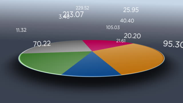 colored pie chart perspective view - pie chart stock videos & royalty-free footage