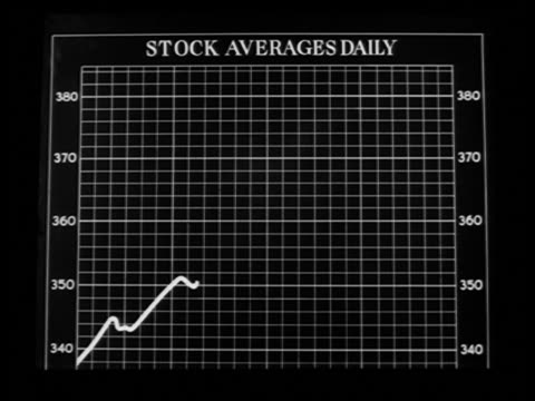 B/W 1920s/30s ANIMATED graph showing rising stock prices before or after market crash