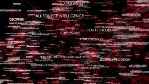 cyber security: bakgrunden animation - kaos bildbanksvideor och videomaterial från bakom kulisserna