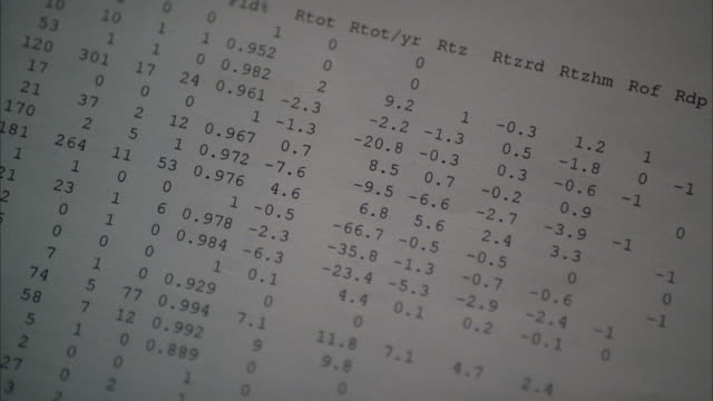 close angle of statistical sheet. could be office or meeting. - einfachheit stock-videos und b-roll-filmmaterial