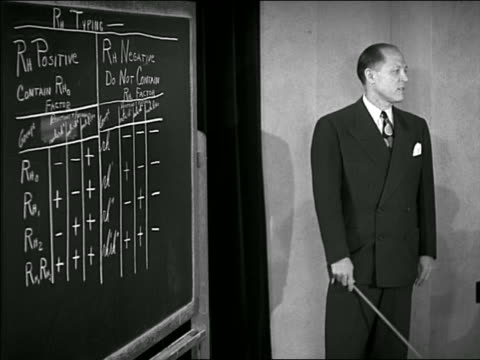 B/W 1940s/50s man lecturing at chalkboard / PAN to audience of businessmen + men in white uniforms