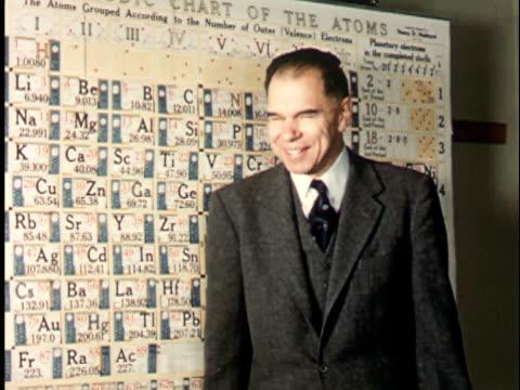 1950s MS, Professor at periodic table, Berkeley University, 1950's, California, USA