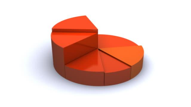 vídeos y material grabado en eventos de stock de 3 d diagrama circular de alta definición - diagrama circular