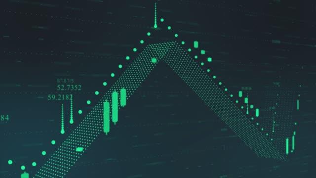 video di repertorio del grafico finanziario 4k - efficacia video stock e b–roll