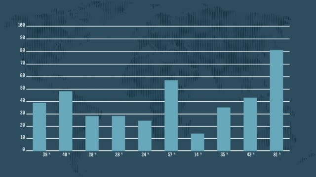4k financial data animation infographics histogram bar graph chart with world map background - contestant stock videos & royalty-free footage