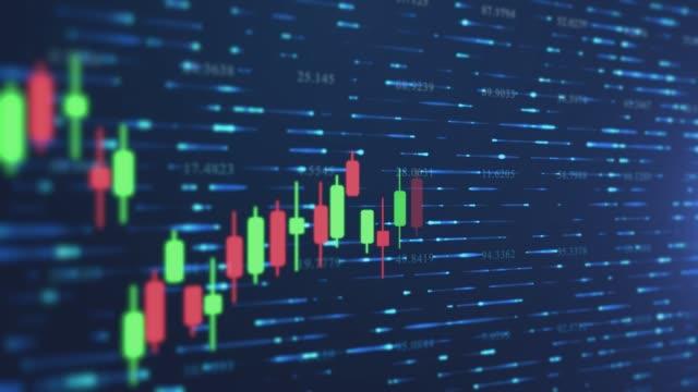 4k loop financial chart background footage stock video - chart stock videos & royalty-free footage