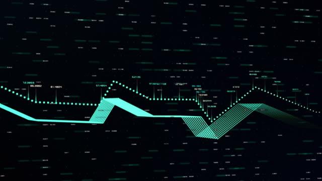4k loop financial chart background footage - efficiency stock videos & royalty-free footage