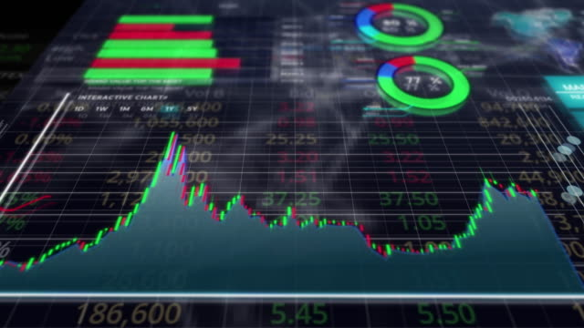 4k resolution 3d animation of stock market information,stock market bar graph trading,statistics, financial market data, analysis and reports,interactive brokers financial statements - bar graph stock videos & royalty-free footage