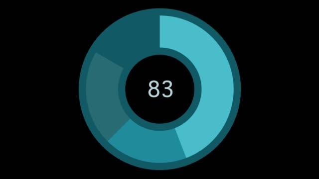 stockvideo's en b-roll-footage met 4 k-resolutie van-cirkeldiagram van nummer graaf - strak