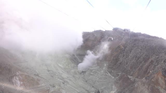 4 k: 火山ロープウェイ