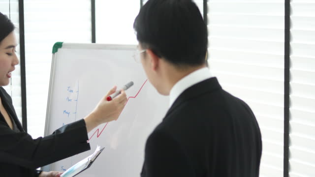 4K:Asian Business People Having A Presentation