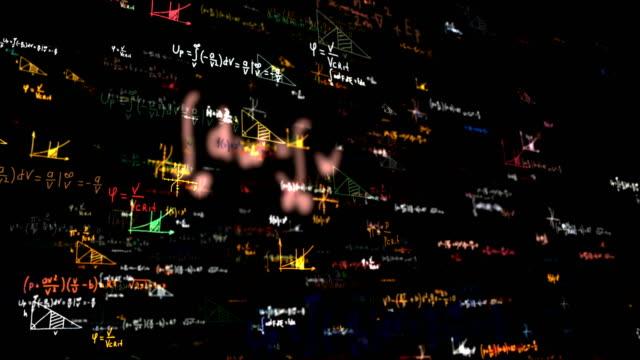 Abstrack Formulas 4K Background