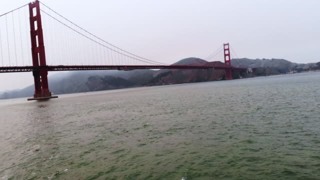 Aerial footage of the Golden Gate bridge with cinematic effect.