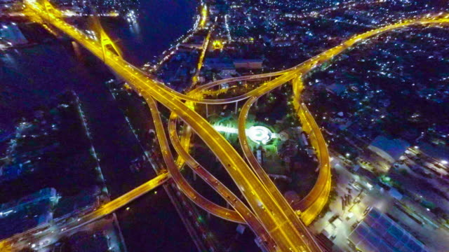 Aerial view bridge Thailand