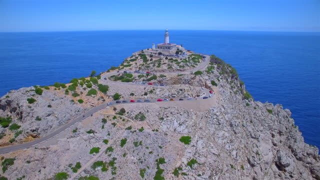 Aerial View of lighthouse - Cap de Formentor and the famous cliffs of Balearic Islands Majorca / Spain