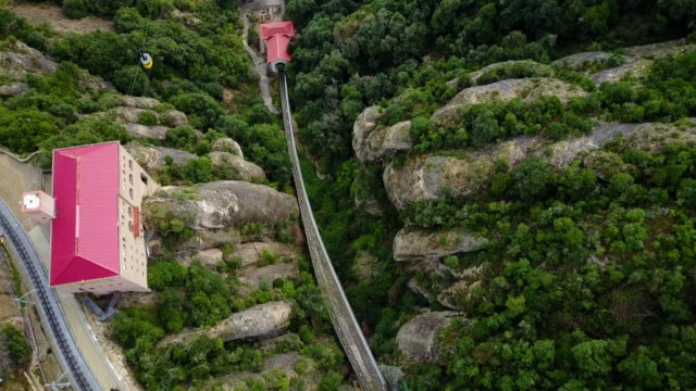 Aerial view of Montserrat Rack Railway and Aeri cable car