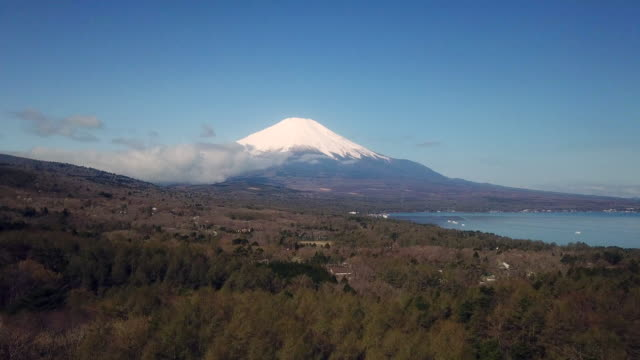 Aerial view of ,Mt.FUJI
