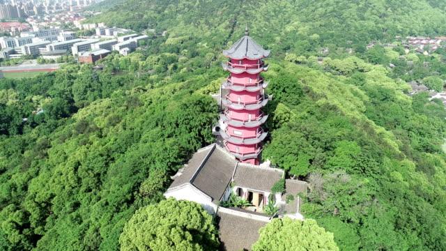 Aerial view of the Longguang tower in Xihui park