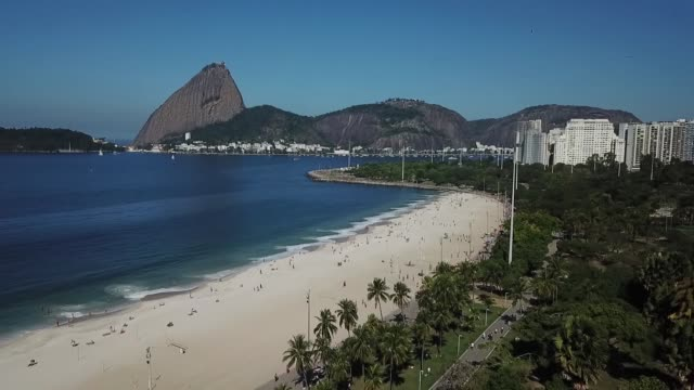 BRA: First Sunday in Rio as The Mayor Has Lifted Most Of The Restrictions Amidst the Coronavirus (COVID - 19) Pandemic