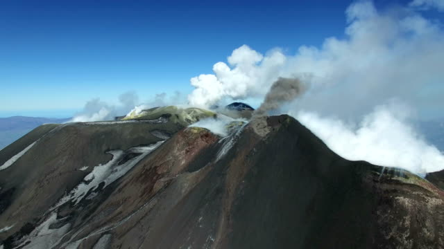 Aerials of Mount Etna