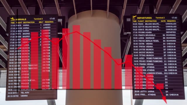 airport departures board aviation industry scene with a graph overlay showing failure, declining demand or crisis. inferring negative loss of money - crisis stock videos & royalty-free footage