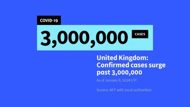 an animated graph shows that britain has recorded over three million coronavirus cases since the pandemic began last year, after the government... - animation moving image stock videos & royalty-free footage
